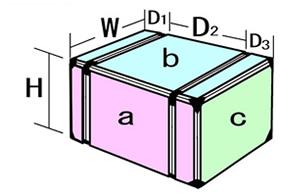 スタイルDのイメージ